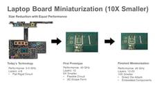 miniaturization