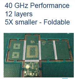 Miniaturization of Electronic Circuit