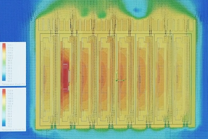 Can't Stand the Heat? Time for Thermal Management